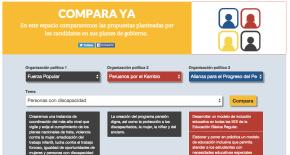 Elecciones 2016: #ComparaYA